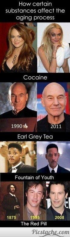 Cleb vs ageing