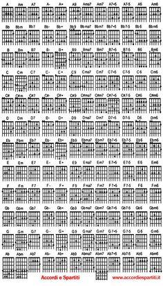 accordi x chitarra