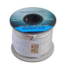 2b66b0870fe2bbce6ce4958cdfe654d3 speaker wire speakers?noindex\\\=1 xbox 360 wiring hdmi harness overla xbox 360 surround sound  at suagrazia.org