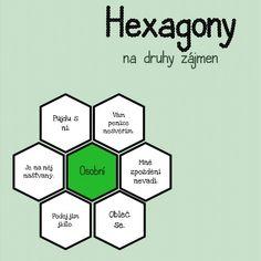 Produkt - HEXAGONY na druhy zájmen Montessori, Floor Plans, Science, School, Literatura, Floor Plan Drawing, House Floor Plans