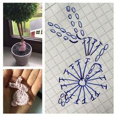 Mesmerizing Crochet an Amigurumi Rabbit Ideas. Lovely Crochet an Amigurumi Rabbit Ideas. Crochet Puff Flower, Crochet Bunny Pattern, Crochet Rabbit, Easter Crochet, Crochet Flower Patterns, Crochet Diagram, Love Crochet, Crochet Gifts, Crochet Motif