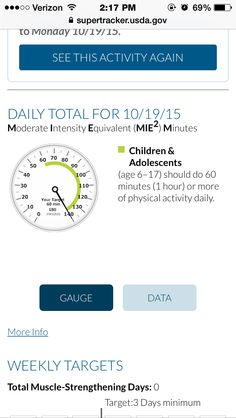 week 5 physical activity tracker. I have reached my goal because I have an activity for more that 140 minutes and that was my goal. to maintain this , I will make sure I always dance for at least an hour a day.