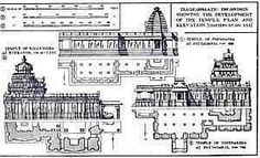 Posts about Temple Architecture written by sreenivasaraos Indian Temple Architecture, Ancient Greek Architecture, Futuristic Architecture, Facade Architecture, Temple Drawing, Library Pictures, Great Buildings And Structures, Architecture Wallpaper, Hindu Temple