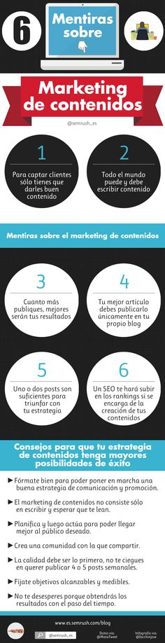 6 MENTIRAS SOBRE MARKETING DE CONTENIDOS #INFOGRAFIA #INFOGRAPHIC #MARKETING