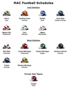 Mid - American Conference 2012 Football Schedule
