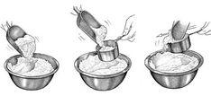 If you don't want to use a scale, here's how to measure flour by volume, from the pros at King Arthur Flour Company. Gluten Free Flour Mix, Cooking Bread, King Arthur Flour, Allergy Free Recipes, Food Allergies, Free Food, Baking Tips, Baking Ideas, Kitchen Tips