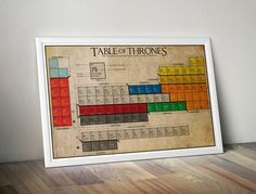 The Table of Thrones Periodic Table of Fate (£16) - Game of Thrones Merchandise Gift Guide
