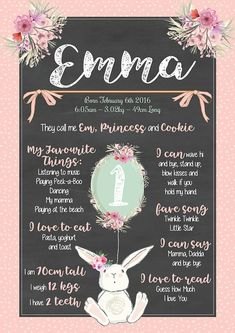 ________Birthday Poster_______ Some Bunny Chalkboard Milestone Birthday Poster. Mint & Pink with some rustic boho elements. Perfect addition; for a birthday cake smash, a 1st birthday party or wall art for your child's bedroom. Keepsake to remember your child's first and favourites at