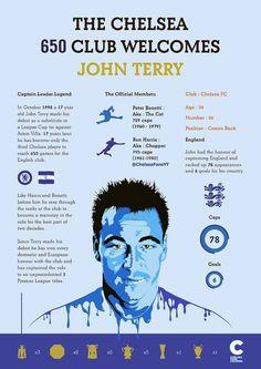 John Terry <3 #Infographic #Chelsea Chelsea Football, Chelsea Fc, Peter Bonetti, John Terry, Aston Villa, Fulham, Blood, Affair, Legends