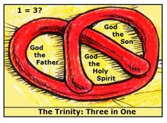 What is the right way of looking at the Trinity?