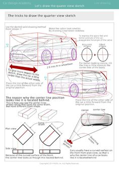 car-design-academy_quaterviewsketchtext-2 | Form Trends