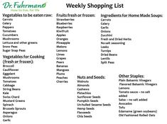 Dr. Fuhrman's Nutritarian Shopping List- Perfect list for me.. minus the soybeans and tofu. :)