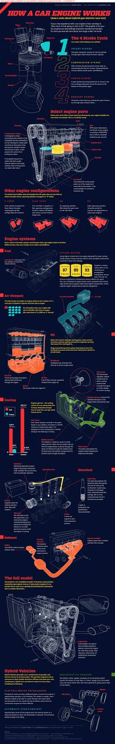 How a car engine works.