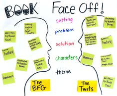 c9_Book Face-Off- strategy for notebooking to compare/contrast texts! RL 4.7 ish
