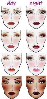 Aparichi Makeup Artist - Maquilladora Profesional: Blog de Maquillaje: ¿Por qué lo llamamos Maquillaje de día, de tarde o de noche..?