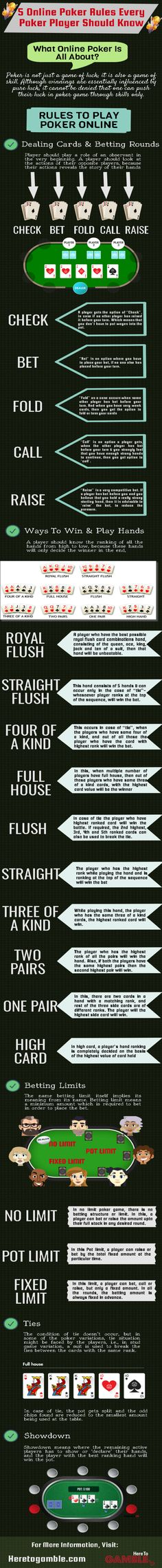 This #infographic all about online #poker #rules for every #casino player.