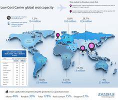 """Oferta """"Low Cost Mundial"""".# Infografía que detalla la oferta de asientos de vuelos low cost a nivel mundial. #Amadeus."""