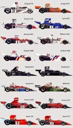 F1 - Nurburgring - 1975