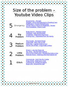 Here's a list of some YouTube video clips that can be used to teach students about using the Size of the Problem strategy as part of the Zones of Regulation.  This is an excellent way to engage students in the lessons! I've used these videos for students in kindergarten through 5th grade.This file should be downloaded to your computer; you can click the links to get to the videos. *Please watch the videos before using them with students to ensure they are age-appropriate.*These videos are…