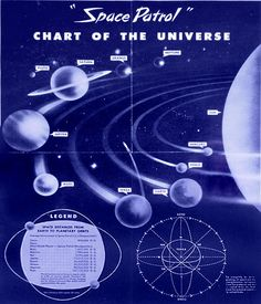 solar system googie - Google Search