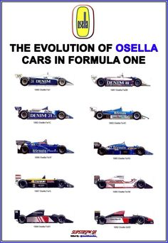 Formula 1 collectors' reference: Osella F1 cars 1980-1992