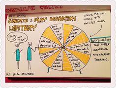 365 Creativity Facilitators: DIY Games: Create & Play Innovation Lottery #139