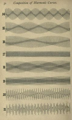 muzyka i design Composition of harmonic Curves Go to the original site and see video on Chandli plates. Patterns are interesting as drawings or repeats. Wave Pattern, Pattern Design, Sound Art, Sound Design, Sound Waves, Grafik Design, Sacred Geometry, Geometry Art, Textures Patterns