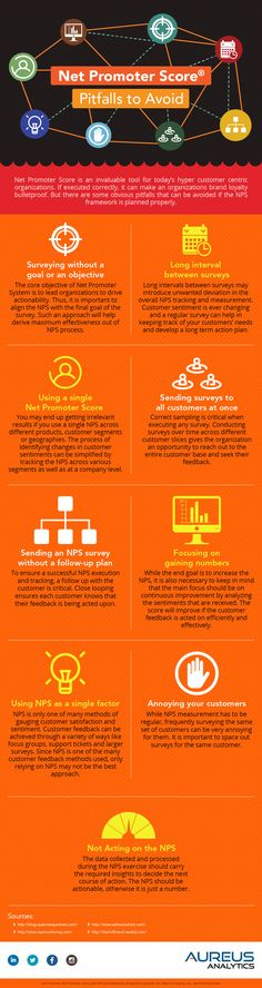Net Promoter Score is an important metric for organizations that are customer centric. This infographic lists some common pitfalls you need to avoid when making your next NPS run.