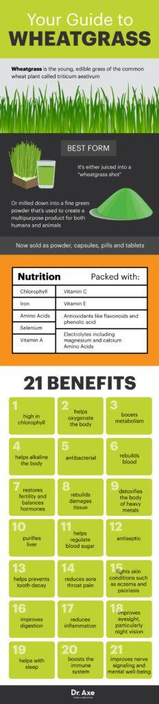 fare gli shot wheatgrass ti aiutano a perdere peso