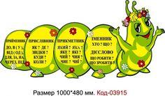 Стенд учебный (Украинский язык) Код-03915 Ukrainian Language, Diy And Crafts, Classroom, Learning, School, Teaching, Studying