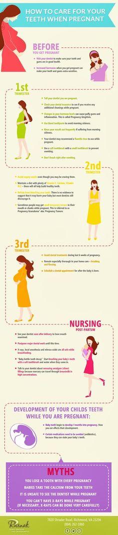 Cómo cuidar tus #dientes si estás #embarazada #consejos