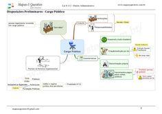 Slide 3 of 29 of Lei 8112 mapas mentais