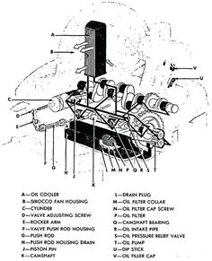 Exploded view of the 36 HP motor, bus and beetle motor