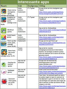 interessante apps voor het lager onderwijs (deel 1)