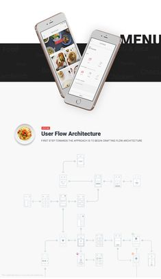 Box8 :: Food ordering & delivery app on Behance