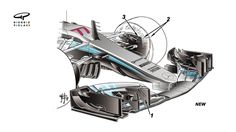 It may sound like a cliche, but in the case of F1's biggest squads, the car you see launched at the start of the year is often very different to the one that turns up at the first race. And at no team has the rate of development been as swift as at world champions Mercedes...