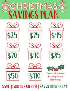 These money hacks will give you the extra income and the financial freedom. Saving Money For Christmas, Christmas Savings Plan, Christmas Challenge, Savings Challenge, Money Saving Challenge, Money Saving Tips, Money Hacks, Money Tips, Planning Budget