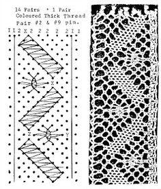bobbin lace pattern to try Crochet Motif, Crochet Lace, Crochet Patterns, Crochet Edgings, Loom Patterns, Crochet Shawl, Bobbin Lacemaking, Types Of Lace, Bobbin Lace Patterns