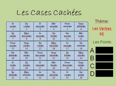 "FREE-Interactive French ""RE"" Verb Activity (Powerpoint)"