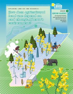 Grade 4 Grow Guide - Learn Canola Land Use, Teacher Resources, Activities, Learning, Studying, Teaching, Onderwijs