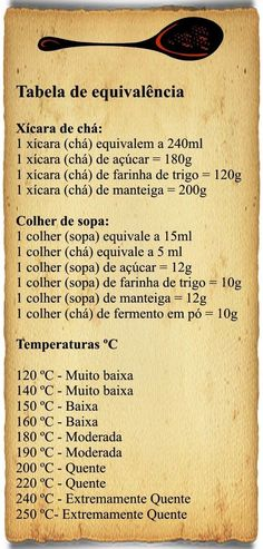 Temperos e Especiarias: Tabela de Medidas e Equivalência Food N, Good Food, Food And Drink, Yummy Food, Cooking Tips, Cooking Recipes, Healthy Recipes, Free Recipes, Macaron