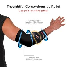 Images & Pictures of DashSport Elbow System Includes: (1) Copper Compression Elbow Sleeve and (1) Tennis Elbow Brace. Best forearm brace / strap with pad.