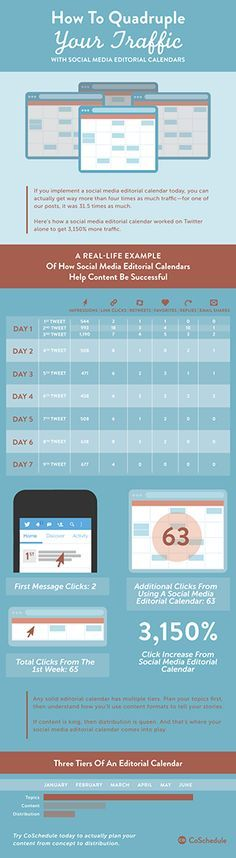 How to Quadruple Your Traffic with a Social Media Editorial Calendar | Coschedule.com