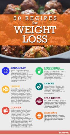 50 Recipes for Weight Loss! Featured recipe:  Spicy Asian Chicken Meatballs. #weightloss #recipes #loseweight