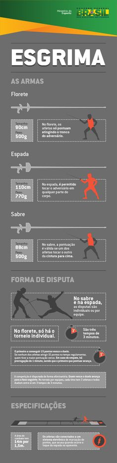infografico_esgrima-01.png (701×2770)