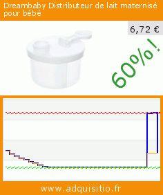 Dreambaby Distributeur de lait maternisé pour bébé (Puériculture). Réduction de 60%! Prix actuel 6,72 €, l'ancien prix était de 16,64 €. https://www.adquisitio.fr/dreambaby%C2%AE/distributeur-lait