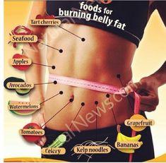 Flat Tummy food