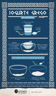 Receita ilustrada de Iogurte Grego Brasileiro com sabor de baunilha. Aprenda como preparar de forma simples e rápida esse famoso iogurte. Ingrediente: Iogurte, essência de Baunilha e açúcar.