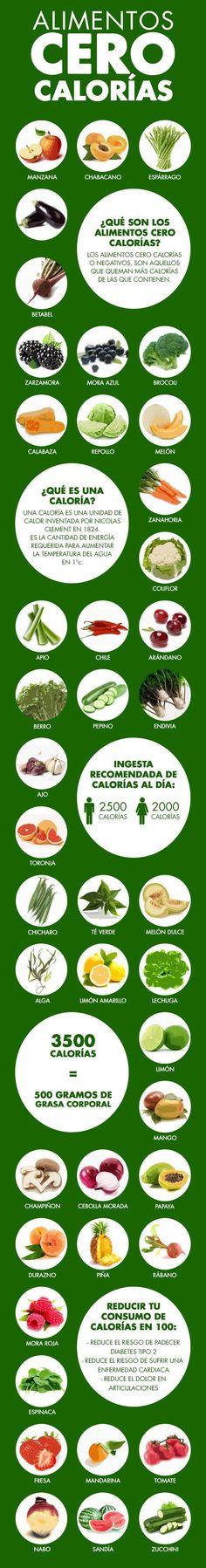 42 Alimentos que contienen cero calorías y te ayudan a adelgazar | Adelgazar - Bajar de Peso