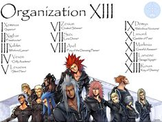 Kingdom Hearts Organization 13 | Kingdom Hearts 2 PS2 Cheats Images